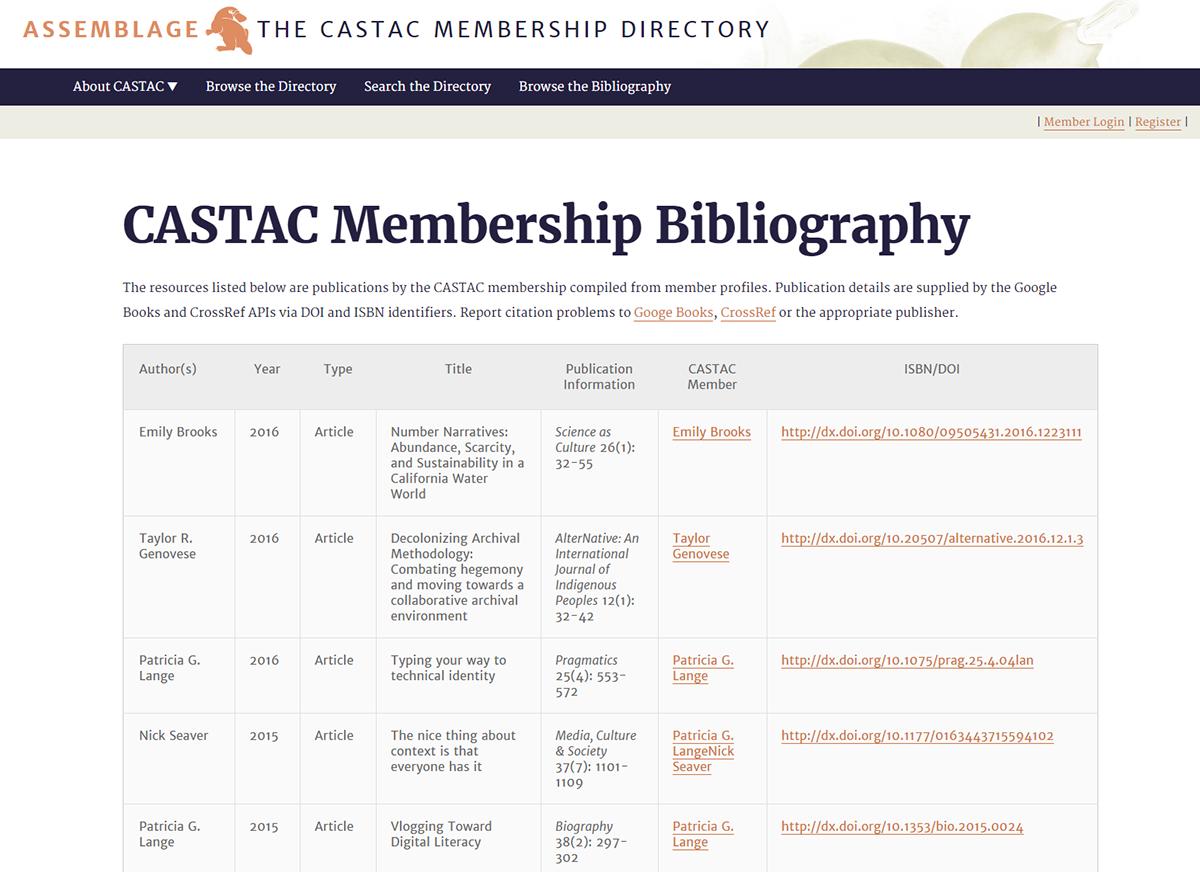 Member Bibliography